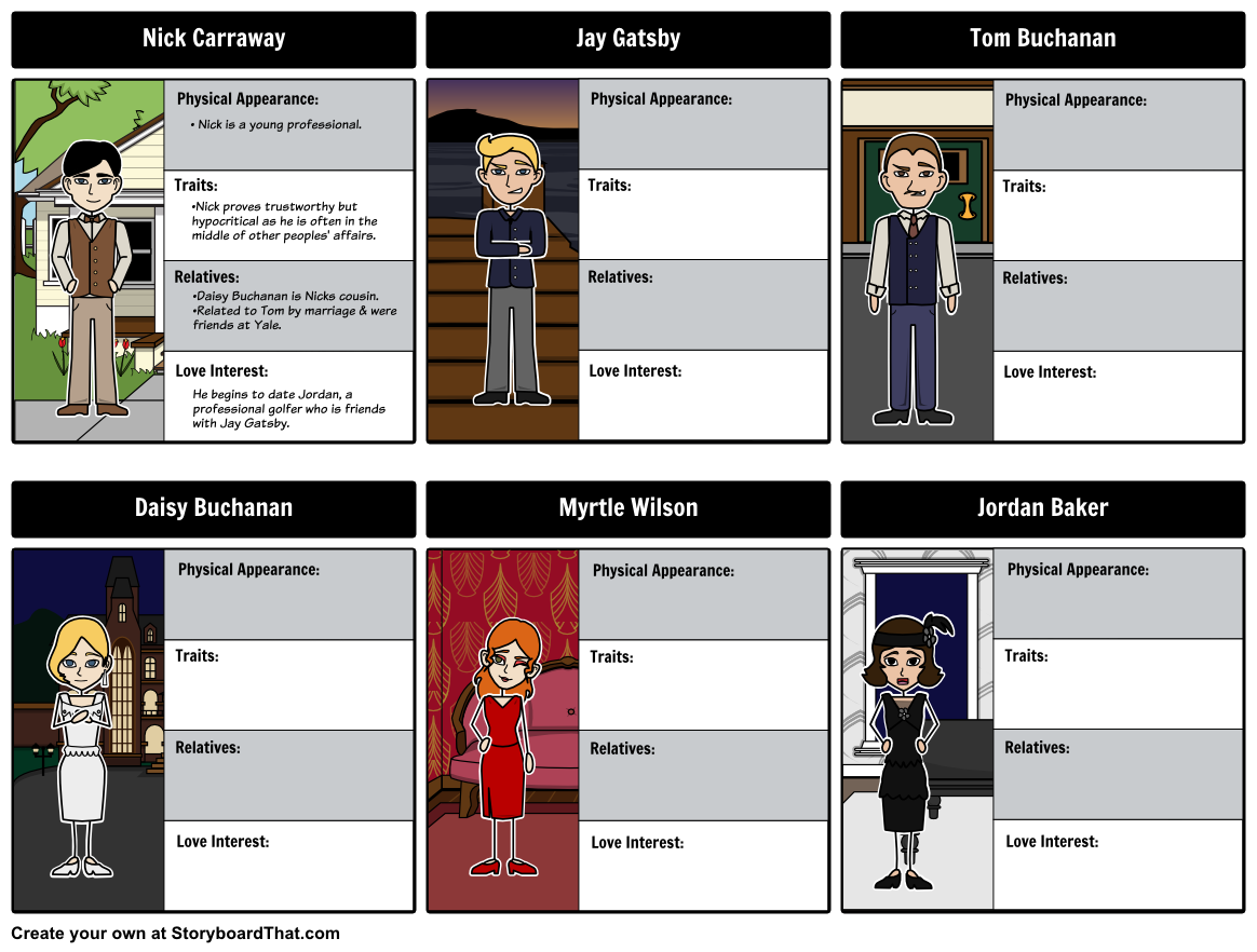 The Great Gatsby Character Analysis Graphic Organizers   American     The Great Gatsby Character Analysis Five Paragraph Essay Crossref it